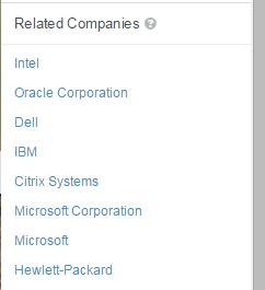 Hubspot-Sidekick-Related-Companies-Example